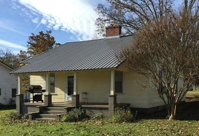 Anderson County Single Family Home For Sale: 2 Sitton Street
