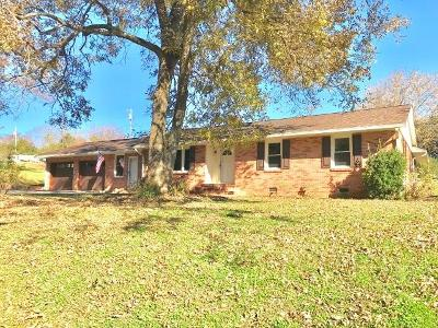 Pickens Single Family Home Contract-Take Back-Ups: 106 Fox Squirrel Ridge Circle