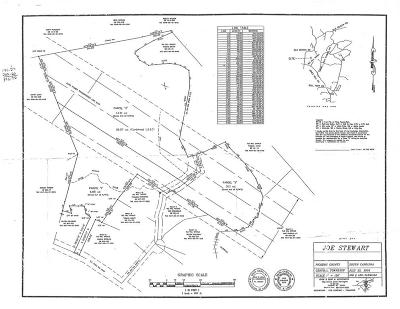Residential Lots & Land For Sale: 125 Ole Mill Shoals