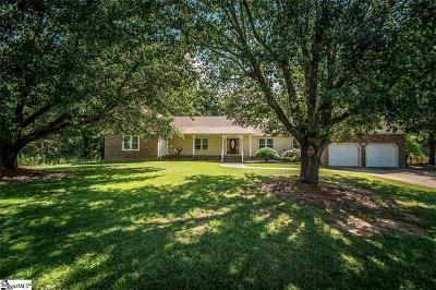 Greenville Single Family Home Contract-Right of Refusal: 1609 E Saluda Lake Road