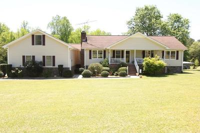 Abbeville County Single Family Home For Sale: 57 Uldrick Circle