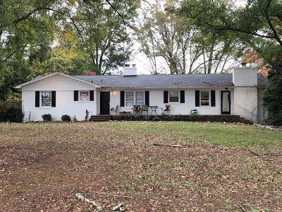 Clemson Single Family Home For Sale: 100 Mountain View Lane
