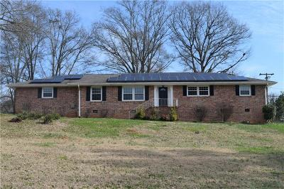 Anderson County Single Family Home For Sale: 1913 Millgate Road