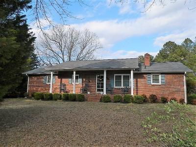 Anderson County Single Family Home For Sale: 309 Due West Road