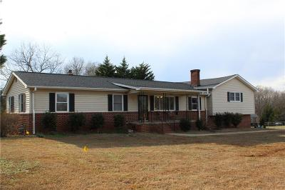 Simpsonville Single Family Home Contract-Take Back-Ups: 705 Holland Road