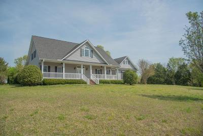 Abbeville County Single Family Home For Sale: 142 Mud Creek Road