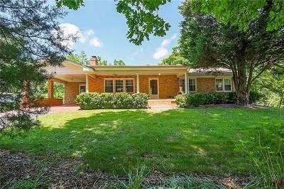 Oconee County Single Family Home For Sale: 1142 Wells Highway