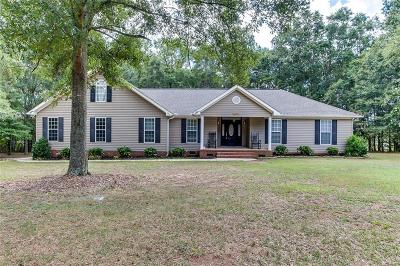 Belton Single Family Home For Sale: 299 Lollis Road