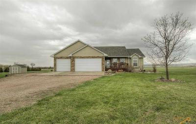 Piedmont Single Family Home U/C Contingency: 1617 Green Meadows Dr