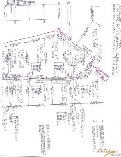 Residential Lots & Land For Sale: 24305 Rushmore Ranch Rd