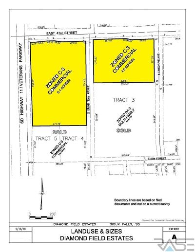 Sioux Falls Residential Lots & Land For Sale: 3500 S Powder House Rd
