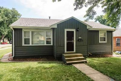 Sioux Falls SD Single Family Home Active-New: $175,000