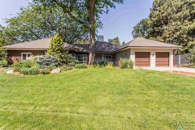 Sioux Falls Single Family Home Active - Contingent Misc: 1209 S Holly Dr