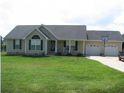 Georgetown Single Family Home Contingent: 7816 Grasshopper Rd