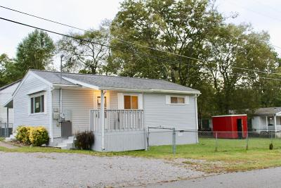 Chattanooga Single Family Home Contingent: 1015 Spring Creek Rd