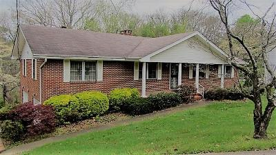 Chattanooga Single Family Home For Sale: 923 W Crest Rd