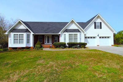 Decatur Single Family Home Contingent: 640 Hiwassee Dr