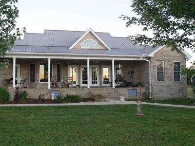 Single Family Home For Sale: 423 Indian Springs Rd