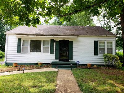 Chattanooga Single Family Home Contingent: 624 N Moore Rd