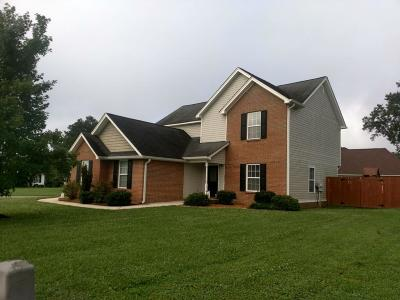 Ringgold Single Family Home Contingent: 647 Peachtree Cir