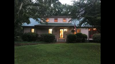 Single Family Home For Sale: 2520 Love Ln