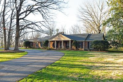 Lookout Mountain Single Family Home For Sale: 1023 Scenic Hwy
