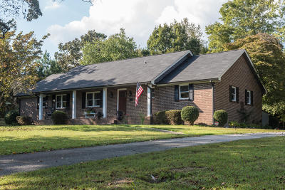 Hixson Single Family Home For Sale: 7319 S Dent Rd