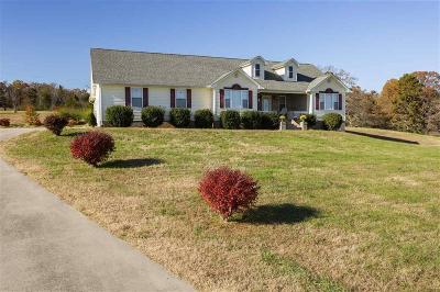 Decatur Single Family Home Contingent: 801 Five Points Rd
