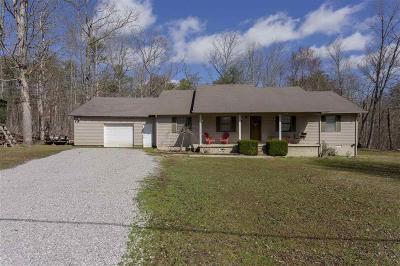Single Family Home Contingent: 1100 Hugh Allison Rd