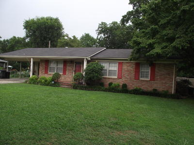 Marion County Single Family Home Contingent: 912 Montrosa Ave