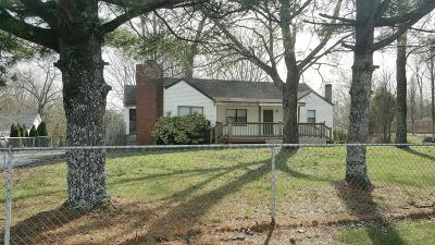 Signal Mountain Single Family Home Contingent: 5315 Taft Hwy
