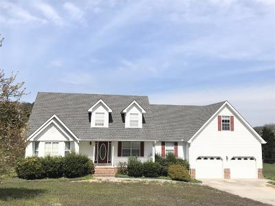 Ringgold Single Family Home Contingent: 137 Meadowview Ln