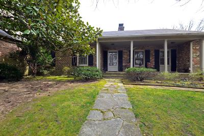 Lookout Mountain Single Family Home For Sale: 311 Park Road