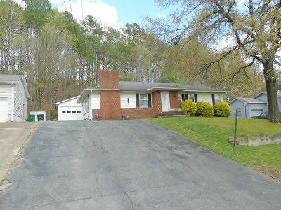 Chattanooga Single Family Home Contingent: 1152 Chippewah Dr