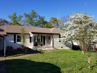 Chattanooga Single Family Home Contingent: 1237 W Fairfax Dr