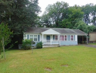 Fort Oglethorpe Single Family Home For Sale: 49 Polk Cir