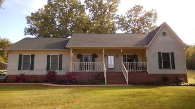 Jackson Single Family Home For Sale: 168 Johnston Loop