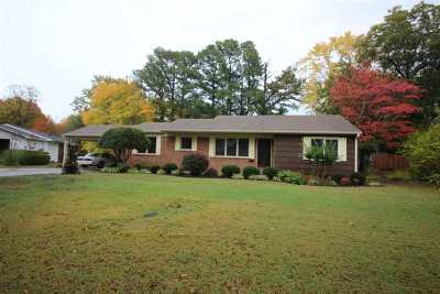 Jackson Single Family Home Back On Market: 106 Sunnyside Dr