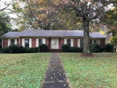 Jackson TN Single Family Home For Sale: $83,000