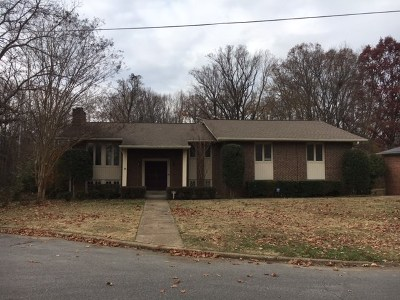 Jackson Single Family Home For Sale: 151 Laurie
