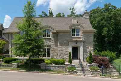 Jackon, Jackson, Jackson Tn, Jakcson Single Family Home For Sale: 50 Millie Park
