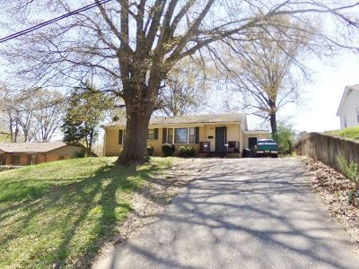 Dyersburg Single Family Home For Sale: 915 Moody
