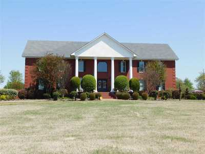 Crockett County Single Family Home For Sale: 189 Rust Rd