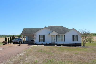 Lauderdale County Single Family Home Backup Offers Accepted: 855 Cherokee Rd