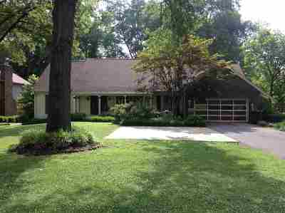 Dyersburg Single Family Home For Sale: 1846 Lake Road