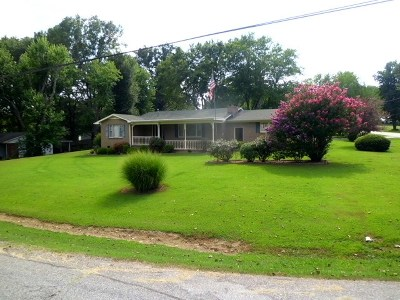 Carroll County Single Family Home Backup Offers Accepted: 245 Park St.