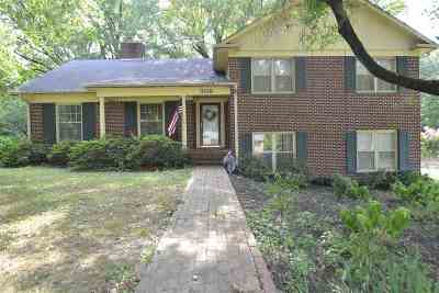 Gibson County Single Family Home For Sale: 308 Forest Dr