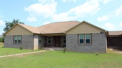 Dyersburg Single Family Home For Sale: 36 Sedona