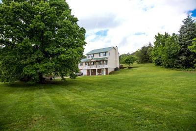 Kodak Single Family Home For Sale: 3410 Bent Rd