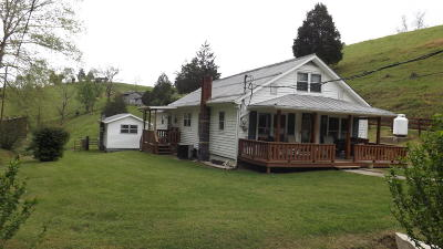 Single Family Home Sold: 942 McLin Hollow Rd